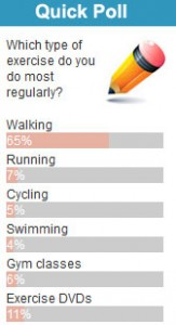 Nutracheck exercise poll